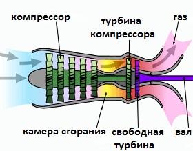 Паровые турбины семейства Т- на 65